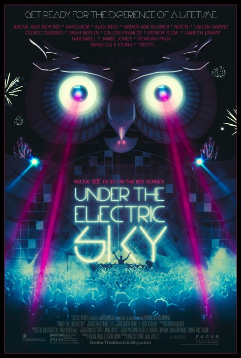 Under The Electric Sky Poster Movie