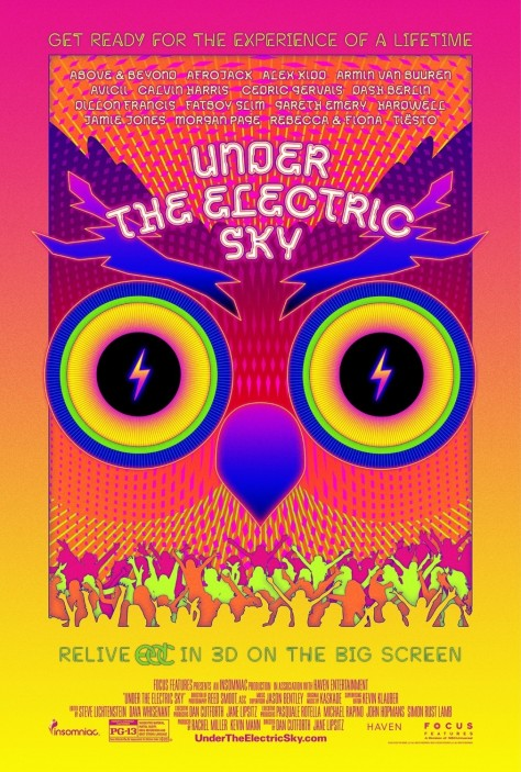 Under The Electric Sky Xlg Movie