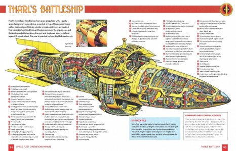 Tharls Battleship Eagle